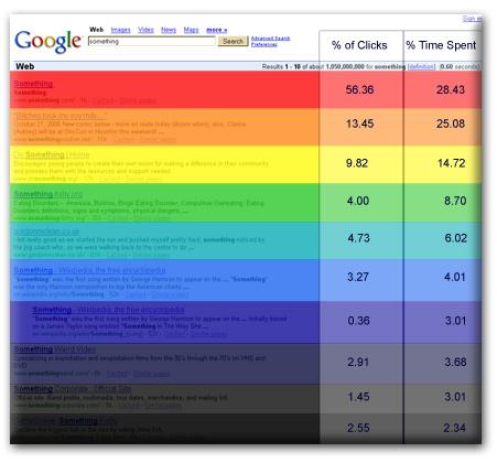 El SEO te ayudará a conseguir las primeras posiciones de Google
